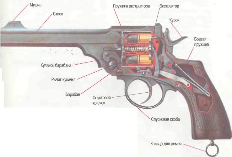 Револьверы своими руками